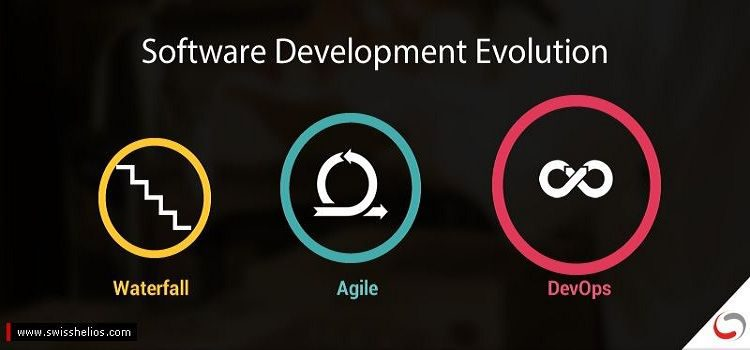Software Development Solutions
